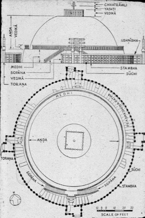 Sanchi Stupa Plan Elevation : Art approaches to east asian history