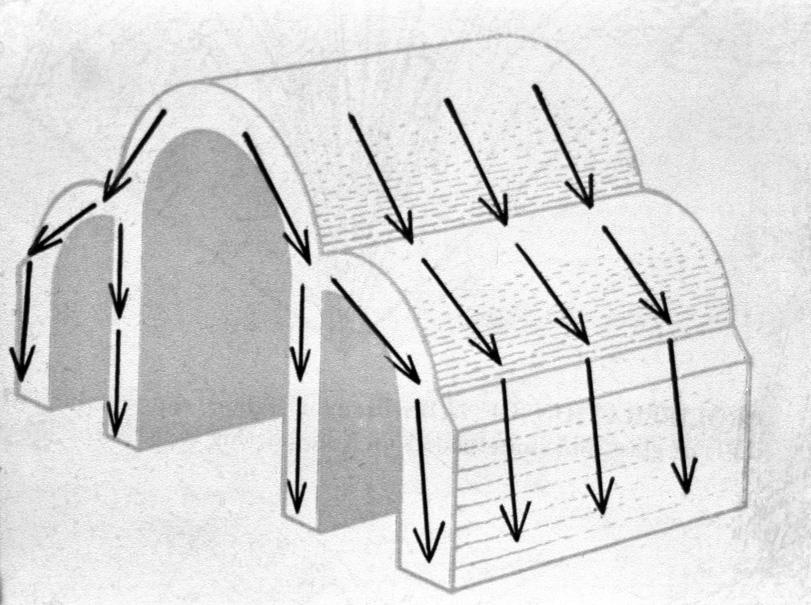 Medieval Art Barrel Vault Diagram