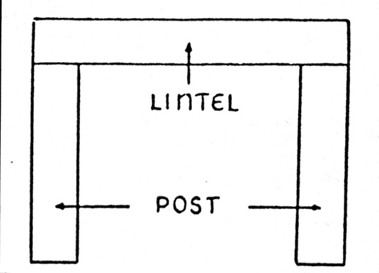 post and lintel systems The pillars are the post, and the horizontal piece is the lintel a post and lintel is an architectural the post-and-lintel system of egyptian architecture.